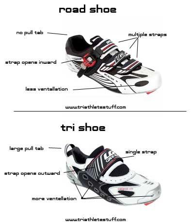 chaussure-vélo-triathlon-ou-route