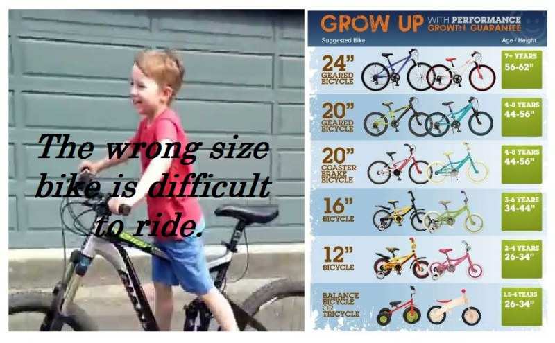 Correct Size Bike For Child Cheap Online
