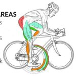 The Best Stretches for Cyclists