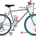 Your Bike Tune-Up Checklist