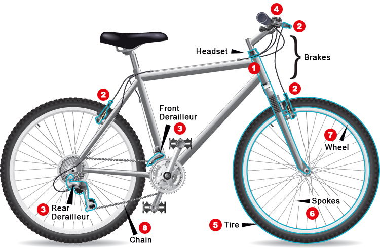 Your Bike Tune Up Checklist I Love Bicycling